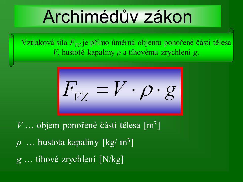Archimédův zákon V … objem ponořené části tělesa [m3]